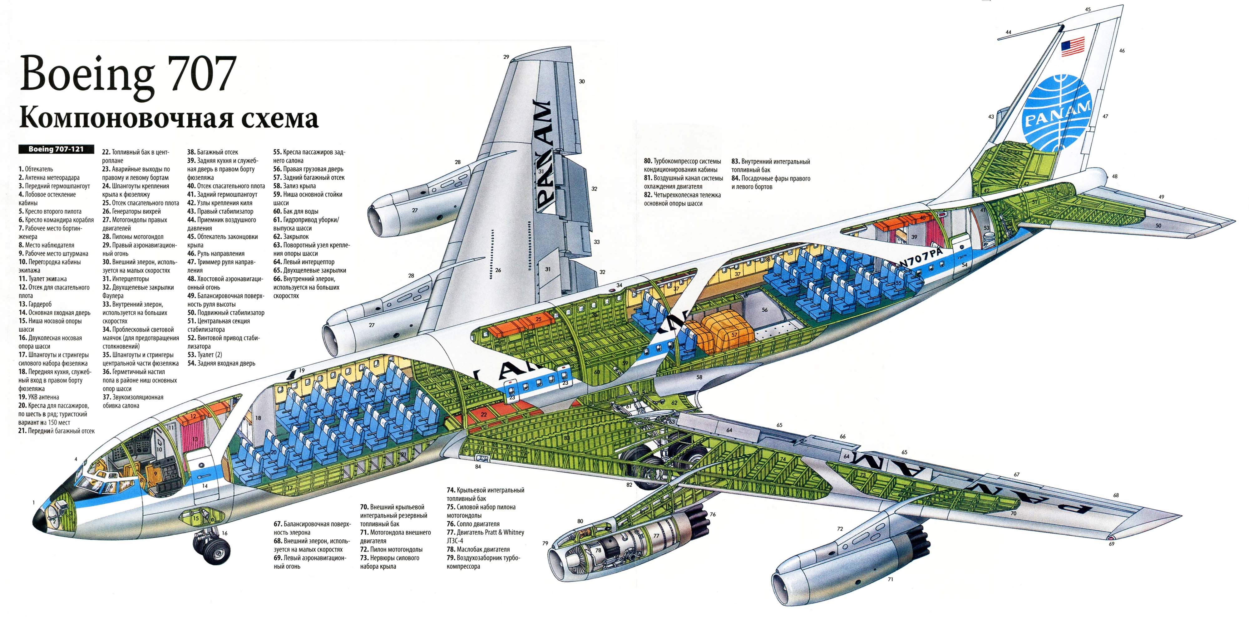 Boeing 707 - схема