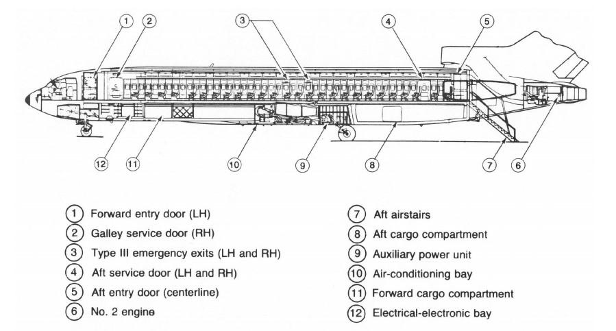 Boeing 727 100/200