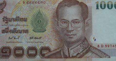 Курс бата к рублю