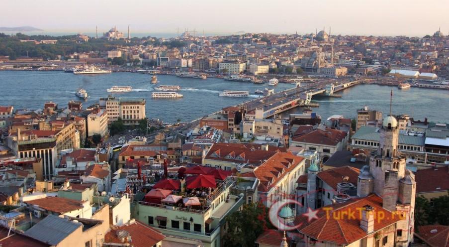 Географическая справка о Стамбуле