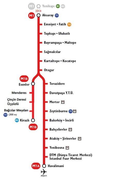 Карта метро Стамбула - M1