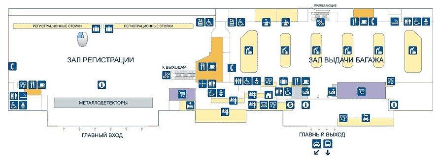 Схема зала регистрации, выдачи багажа. Аэропорт Анталии