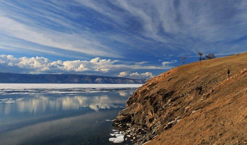 Климат Байкала