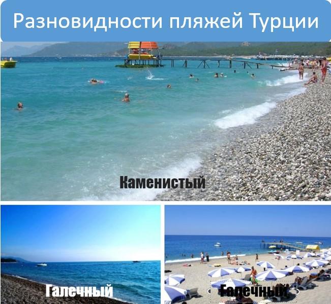 Разновидности пляжей Турции