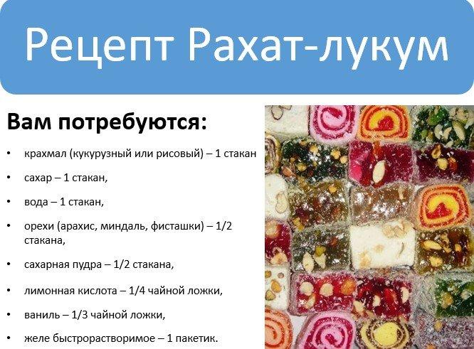 Рецепт Рахат-лукум