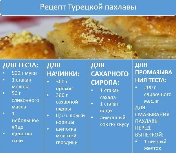 Рецепт Турецкой пахлавы