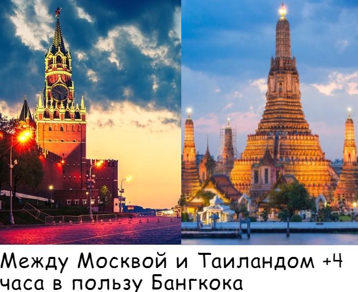 разница во времени между Москвой и Таиландом
