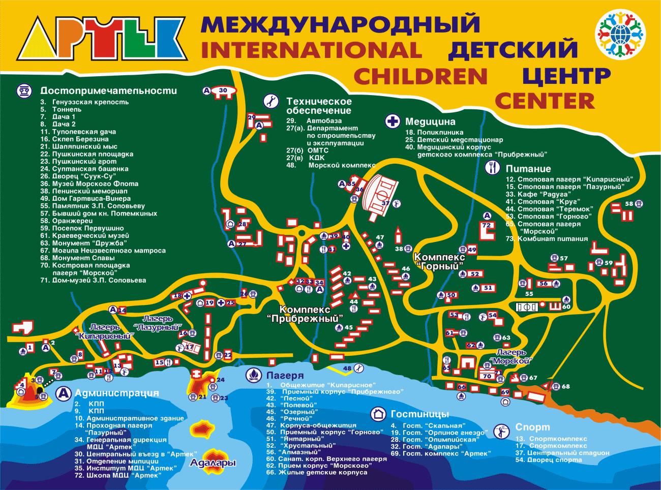 Артек. Крым